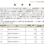 株主リストの改正のまとめ【最新追記:平成29年2月25日】