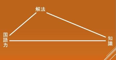 直前期(4月~6月)の講座・ガイダンス―平成28年度向け