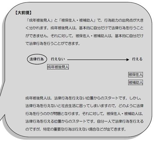 150525『Realistic Text 民法Ⅰ』P18