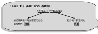 20140731不登法ⅡP3
