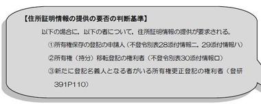 20140731不登法ⅠP87