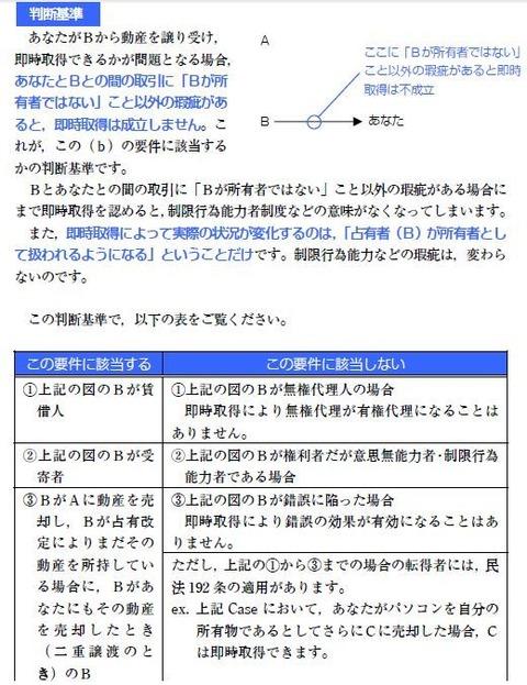 『司法書士試験 リアリスティック民法Ⅱ』抜粋(P51)