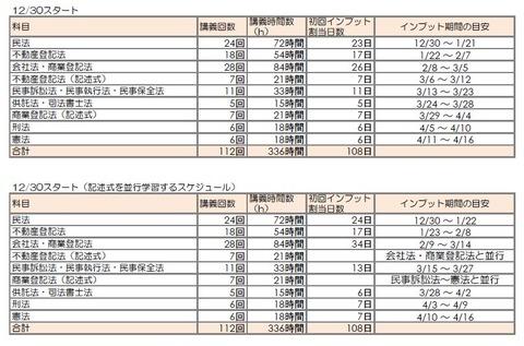 追っかけチャレンジコース・スケジュール(12/30~)