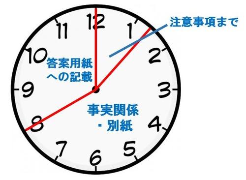 160421不動産登記(記述)の時間配分
