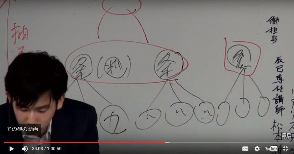 「受験経験者こそ基礎からリアリスティックで」のYouTube動画