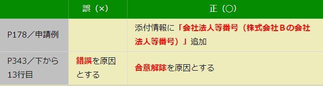 『リアリスティック不動産登記法』の誤植のお知らせ【最新追記:2018年4月18日】