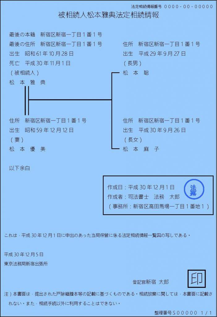 法定相続情報証明制度の改正のまとめ【2018年4月16日追記】