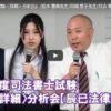 分析会の動画―令和元年度(2019年度)司法書士試験