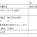 不動産登記(記述)の第3欄(1)の予備校間の解答割れについて