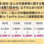 商業登記の電子証明書の発行の手数料の改定
