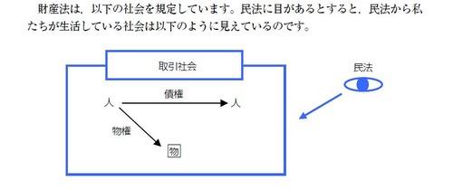 『司法書士試験 リアリスティック民法Ⅰ』抜粋(P4)