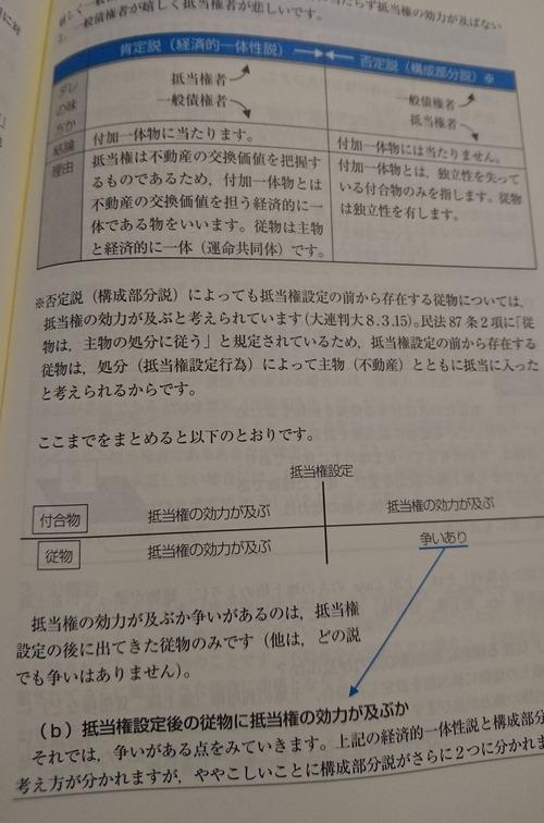 160730民法ⅡのテキストP223