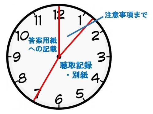 160421商業登記(記述)の時間配分