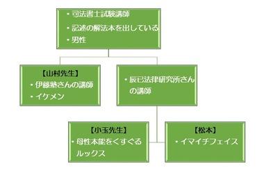 20140730山村先生・小玉先生・松本