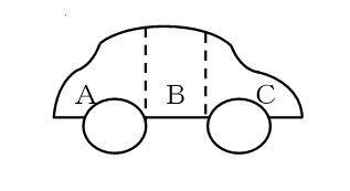 150831共有の図(自動車)